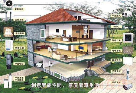 别墅智能家居系统方案设计